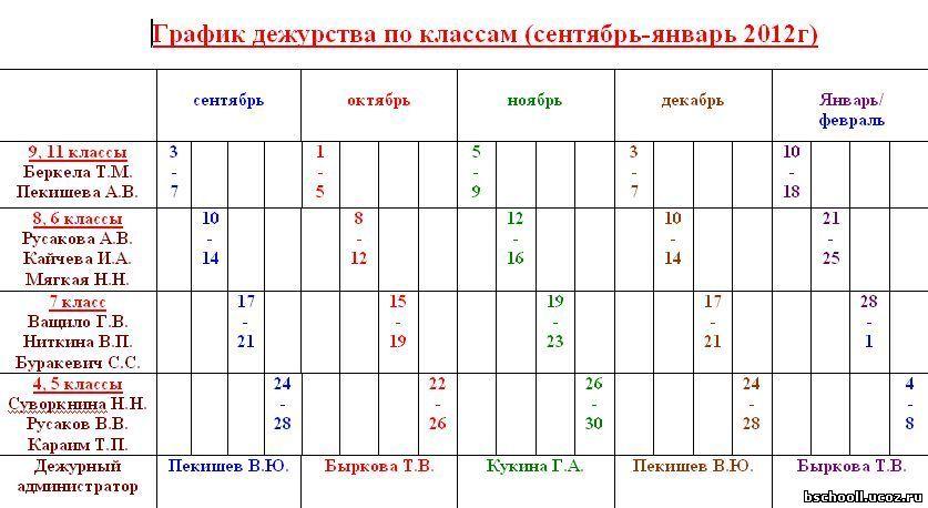 график дежурств образец в ворде